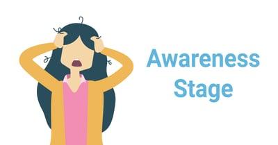 Awareness stage buyer's journey