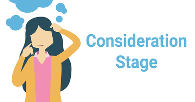 Consideration stage buyer's journey