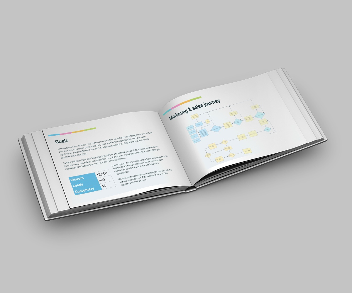 The Selling to Schools Gameplan from ESM Inbound