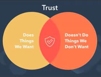 Dharmesh Shah venn diagram trust with customers