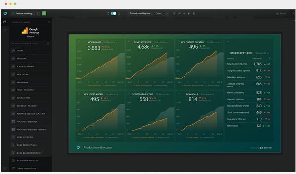 Databox dashboard screen