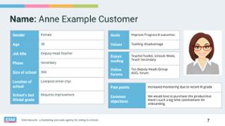 Customer Personas Workbook